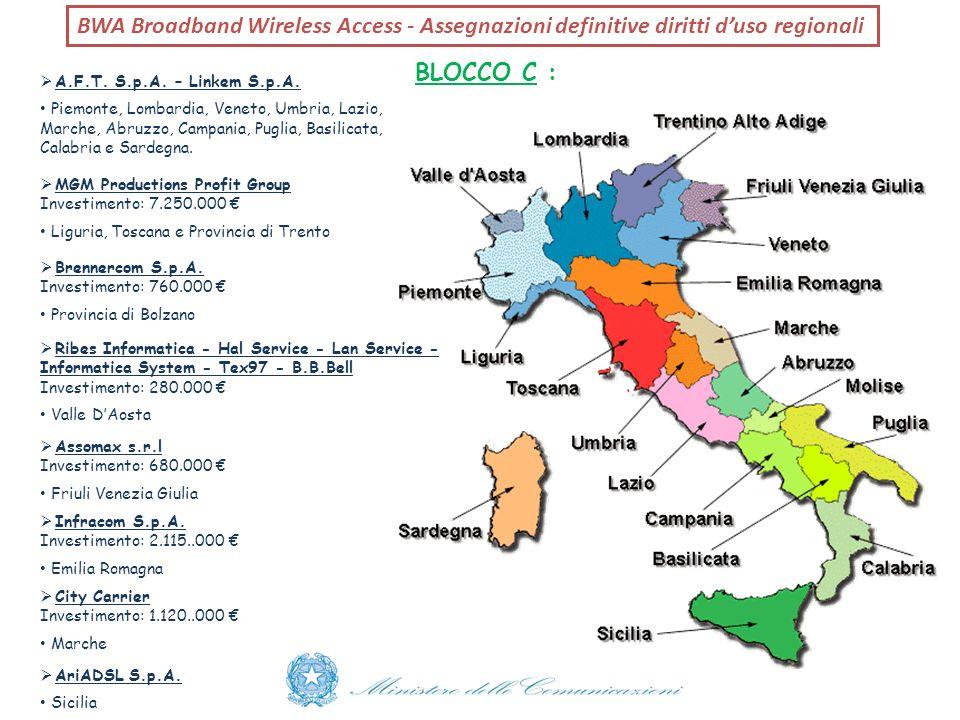BLOCCO C : A.F.T. S.p.A. – Linkem S.p.A. Piemonte, Lombardia, Veneto, Umbria, Lazio, Marche, Abruzzo, Campania, Puglia, Basilicata, Calabria e Sardegn