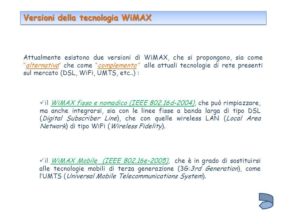 Attualmente esistono due versioni di WiMAX, che si propongono, sia comealternativa che come complemento alle attuali tecnologie di rete presenti sul mercato (DSL, WiFi, UMTS, etc..) : il WiMAX fisso e nomadico (IEEE 802.16d-2004), che può rimpiazzare, ma anche integrarsi, sia con le linee fisse a banda larga di tipo DSL (Digital Subscriber Line), che con quelle wireless LAN (Local Area Network) di tipo WiFi (Wireless Fidelity).