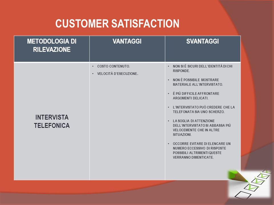 CUSTOMER SATISFACTION METODOLOGIA DI RILEVAZIONE VANTAGGISVANTAGGI INTERVISTA TELEFONICA COSTO CONTENUTO.