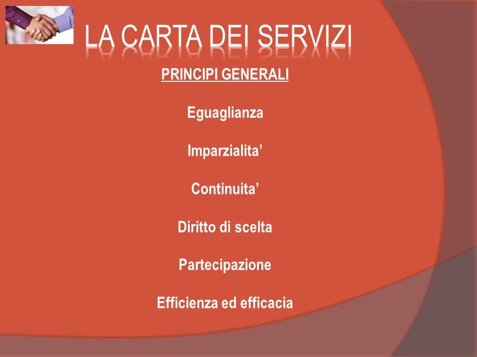PRINCIPI GENERALI Eguaglianza Imparzialita Continuita Diritto di scelta Partecipazione Efficienza ed efficacia