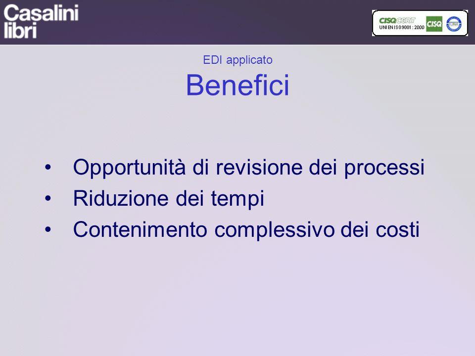 EDI applicato Benefici Opportunità di revisione dei processi Riduzione dei tempi Contenimento complessivo dei costi