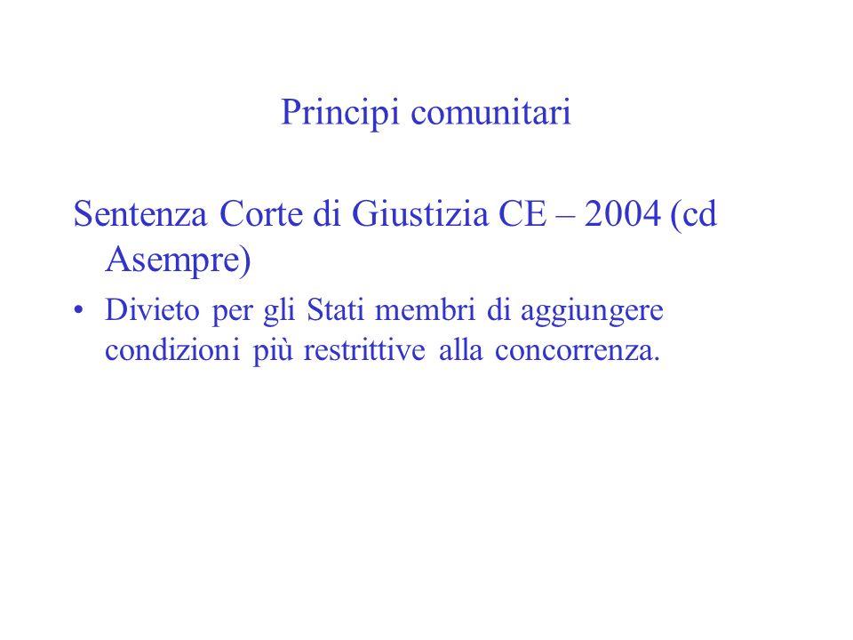 Principi comunitari Sentenza Corte di Giustizia CE – 2004 (cd Asempre) Divieto per gli Stati membri di aggiungere condizioni più restrittive alla concorrenza.