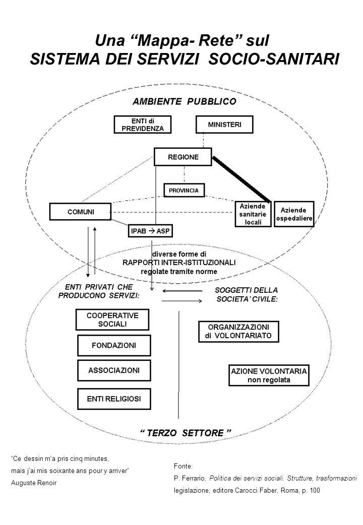 Fonte: Paolo Ferrario, Politica dei servizi sociali, Carocci Editore, Roma 2001, p. 421