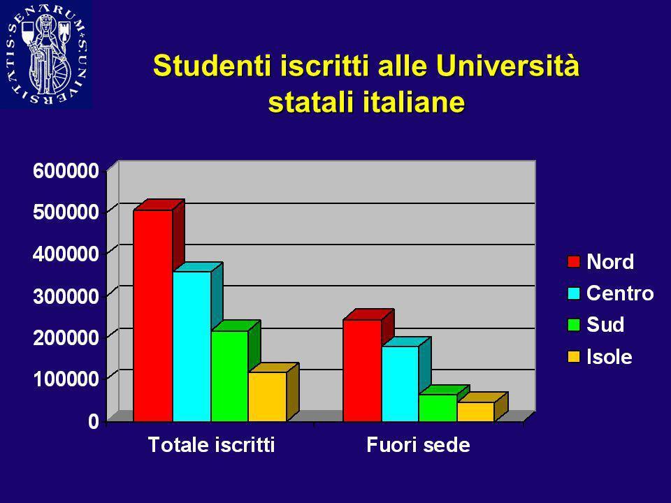 La maggior parte dei fuori sede è iscritta nella sede principale mentre le sedi distaccate di Arezzo e Grosseto ne accolgono il 3,5% Popolazione studentesca fuori sede Toscana: 56.946 Siena: 7.912
