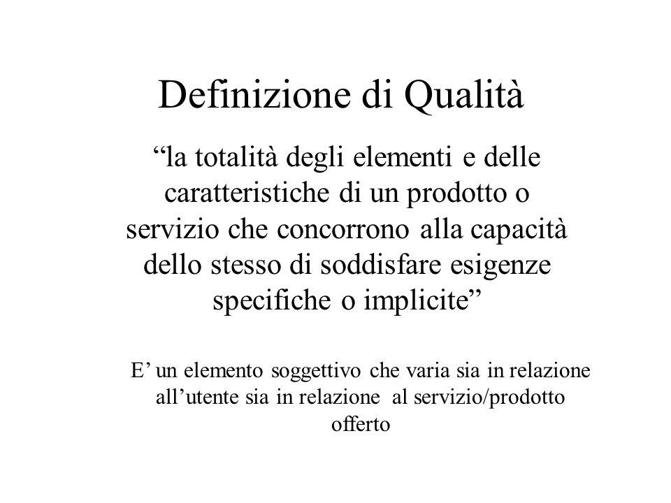 Definizione di Qualità la totalità degli elementi e delle caratteristiche di un prodotto o servizio che concorrono alla capacità dello stesso di soddi