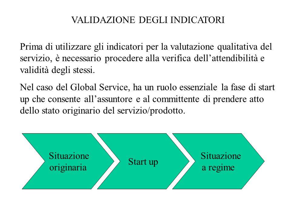 VALIDAZIONE DEGLI INDICATORI Prima di utilizzare gli indicatori per la valutazione qualitativa del servizio, è necessario procedere alla verifica dell
