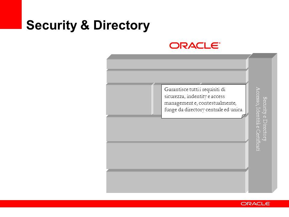 Security & Directory Security e Directory Accesso, Identità e Certificati Garantisce tutti i requisiti di sicurezza, indentity e access management e,