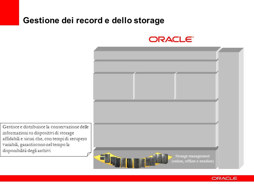Storage management (online, offline e nearline) Gestione dei record e dello storage Gestisce e distribuisce la conservazione delle informazioni su dis