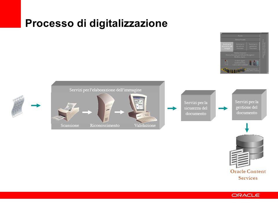Processo di digitalizzazione Servizi per la sicurezza del documento Oracle Content Services Servizi per la gestione del documento Servizi per lelabora