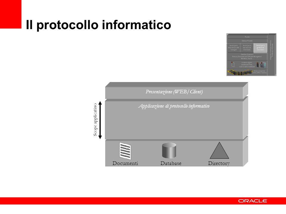 DocumentiDatabaseDirectory Applicazione di protocollo informatico Presentazione (WEB/Client) Scope applicativo Il protocollo informatico