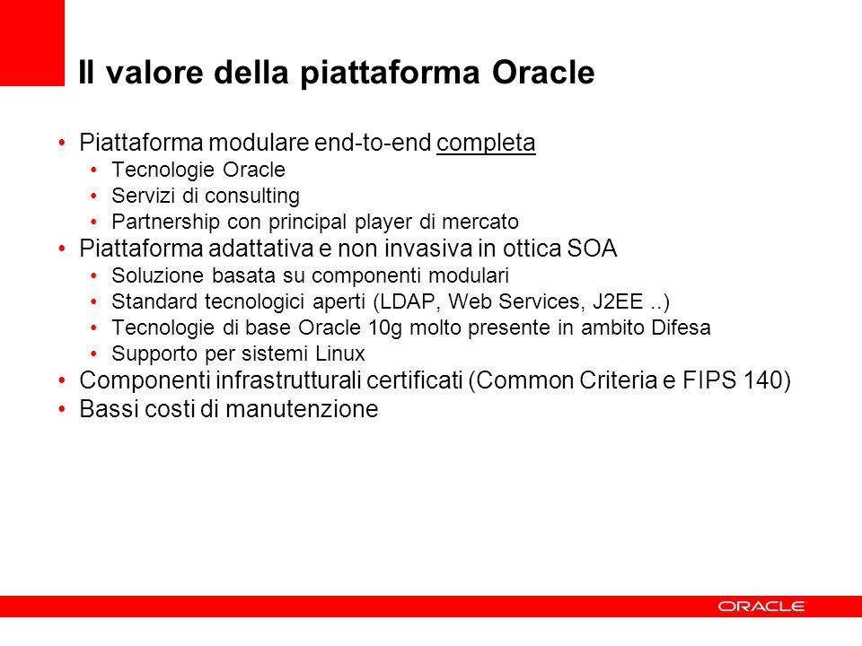 Il valore della piattaforma Oracle Piattaforma modulare end-to-end completa Tecnologie Oracle Servizi di consulting Partnership con principal player d