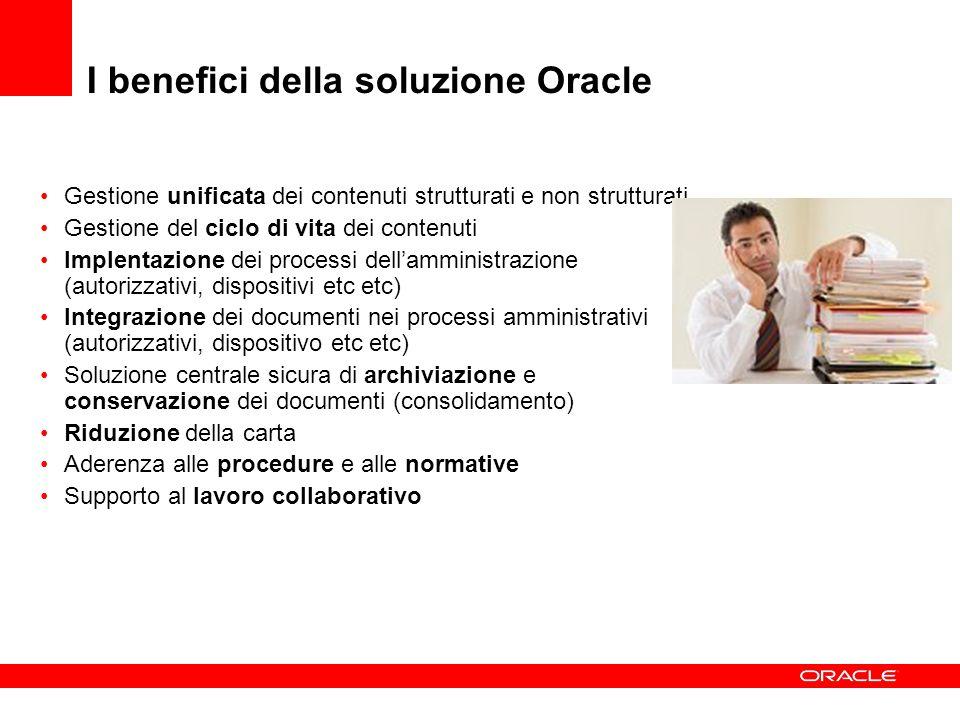 I benefici della soluzione Oracle Gestione unificata dei contenuti strutturati e non strutturati Gestione del ciclo di vita dei contenuti Implentazion