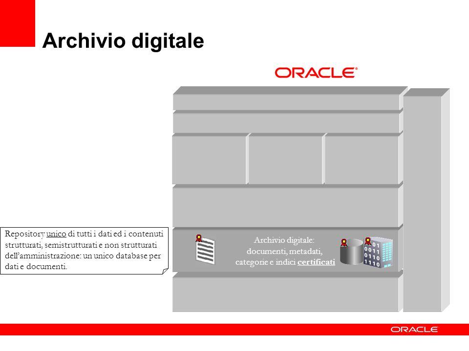 Archivio digitale Archivio digitale: documenti, metadati, categorie e indici certificati Repository unico di tutti i dati ed i contenuti strutturati,