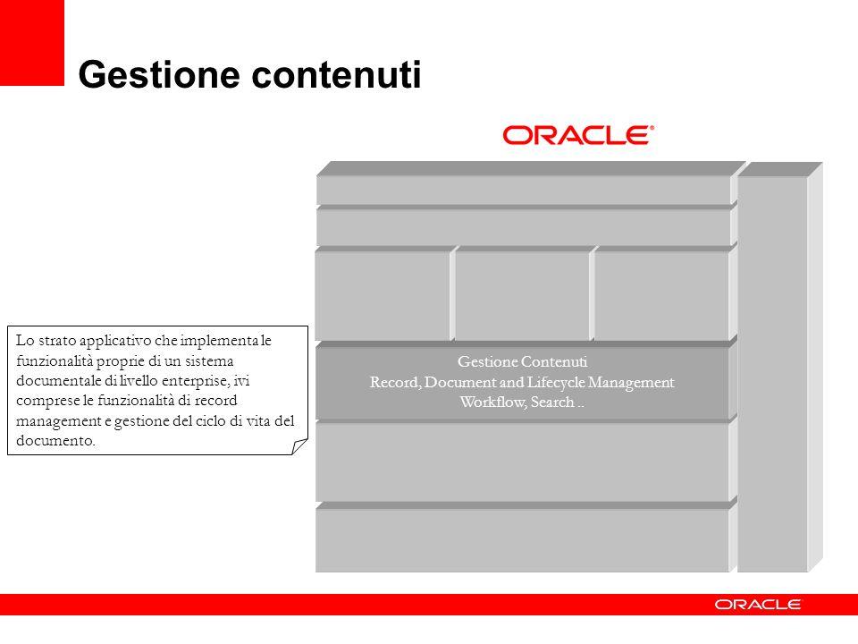 Gestione contenuti Gestione Contenuti Record, Document and Lifecycle Management Workflow, Search.. Lo strato applicativo che implementa le funzionalit