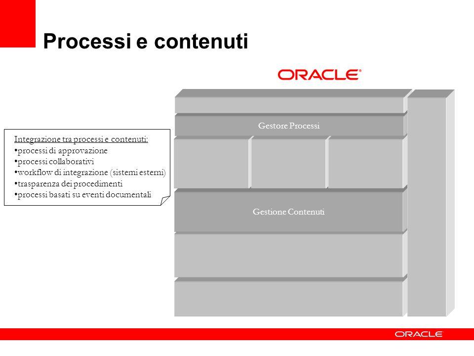 Processi e contenuti Gestione Contenuti Integrazione tra processi e contenuti: processi di approvazione processi collaborativi workflow di integrazion