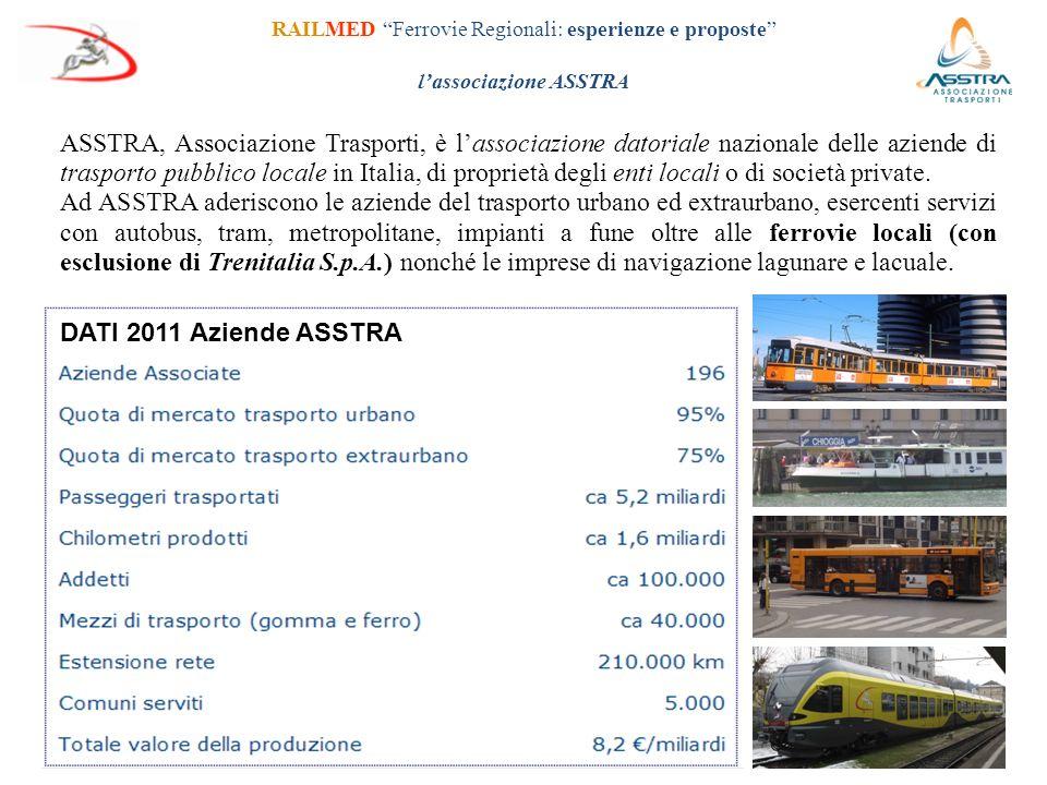 RAILMED Ferrovie Regionali: esperienze e proposte lassociazione ASSTRA ASSTRA, Associazione Trasporti, è lassociazione datoriale nazionale delle aziende di trasporto pubblico locale in Italia, di proprietà degli enti locali o di società private.