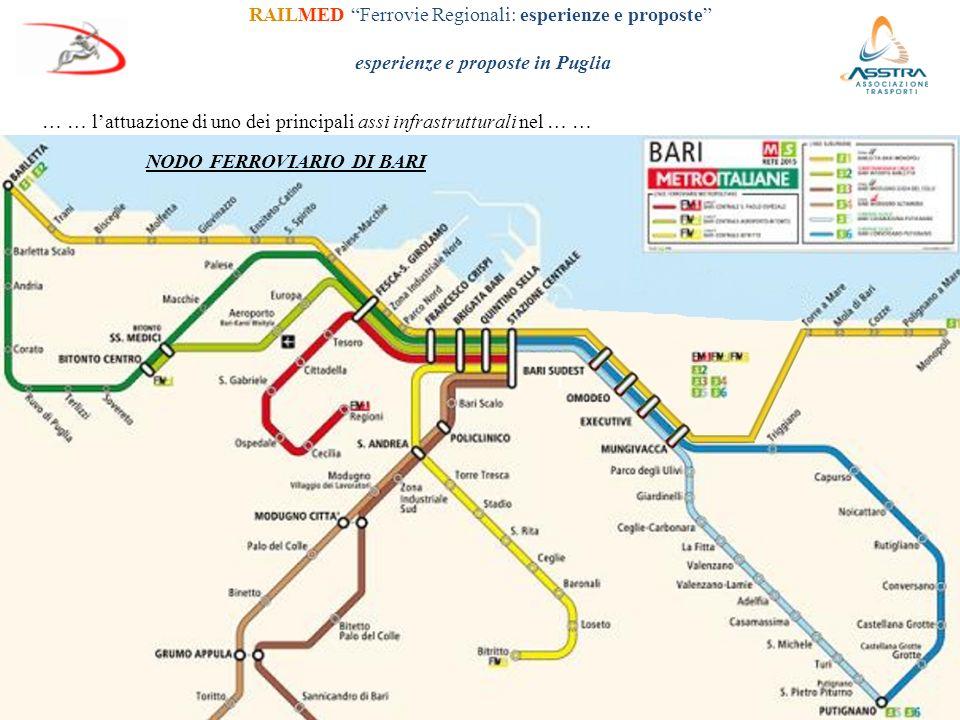 RAILMED Ferrovie Regionali: esperienze e proposte esperienze e proposte in Puglia … … lattuazione di uno dei principali assi infrastrutturali nel … … NODO FERROVIARIO DI BARI