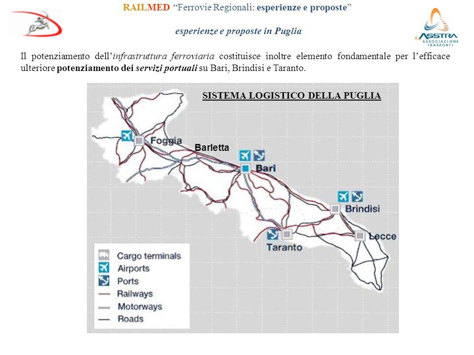 RAILMED Ferrovie Regionali: esperienze e proposte esperienze e proposte in Puglia Il potenziamento dellinfrastruttura ferroviaria costituisce inoltre elemento fondamentale per lefficace ulteriore potenziamento dei servizi portuali su Bari, Brindisi e Taranto.