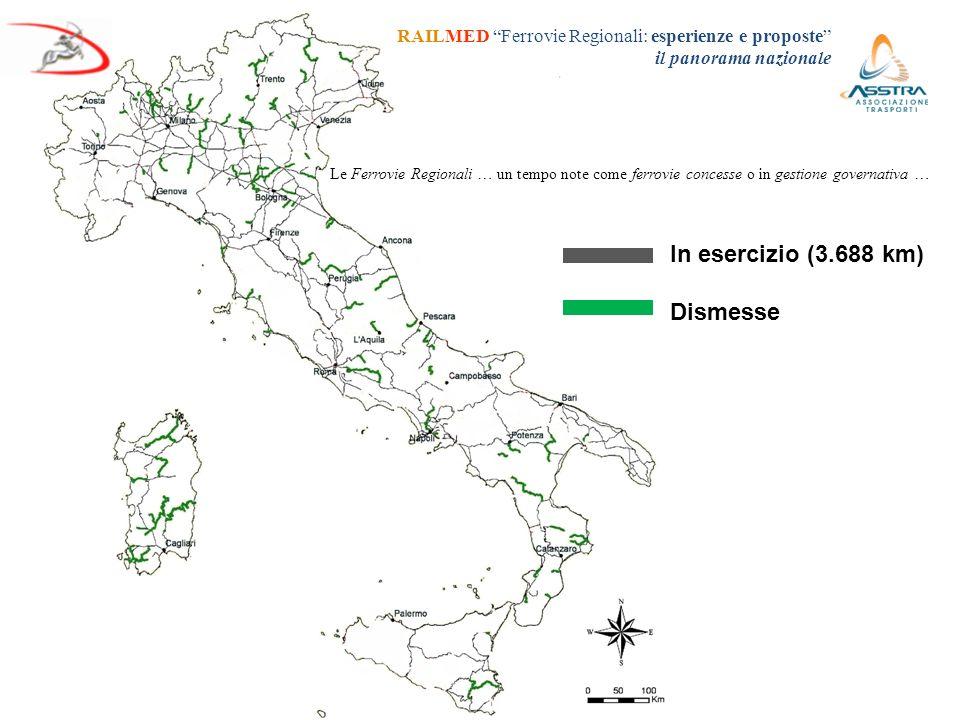 RAILMED Ferrovie Regionali: esperienze e proposte il panorama nazionale Le Ferrovie Regionali … un tempo note come ferrovie concesse o in gestione governativa … In esercizio (3.688 km) Dismesse
