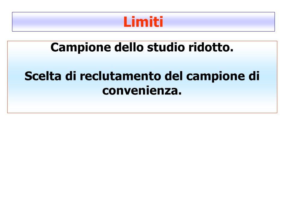Limiti Campione dello studio ridotto. Scelta di reclutamento del campione di convenienza.