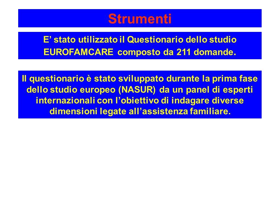 Strumenti E stato utilizzato il Questionario dello studio EUROFAMCARE composto da 211 domande.