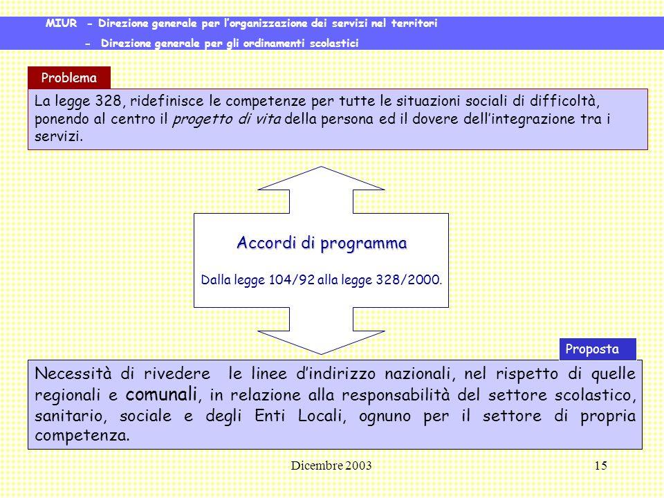 Dicembre 200315 La legge 328, ridefinisce le competenze per tutte le situazioni sociali di difficoltà, ponendo al centro il progetto di vita della persona ed il dovere dellintegrazione tra i servizi.