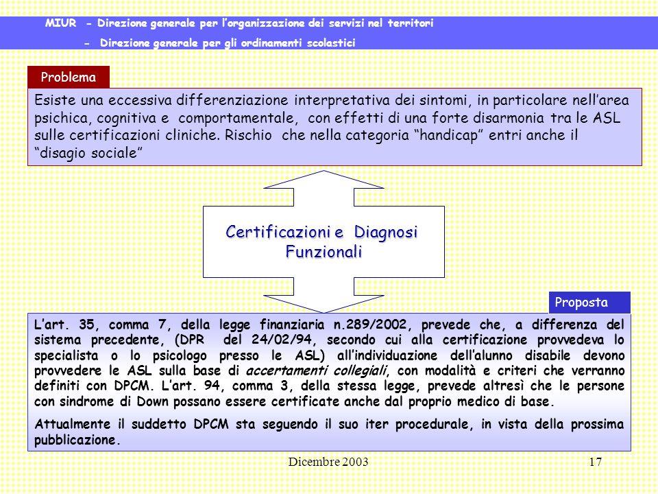 Dicembre 200317 Esiste una eccessiva differenziazione interpretativa dei sintomi, in particolare nellarea psichica, cognitiva e comportamentale, con effetti di una forte disarmonia tra le ASL sulle certificazioni cliniche.