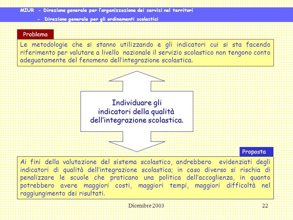 Dicembre 200322 Le metodologie che si stanno utilizzando e gli indicatori cui si sta facendo riferimento per valutare a livello nazionale il servizio scolastico non tengono conto adeguatamente del fenomeno dellintegrazione scolastica.