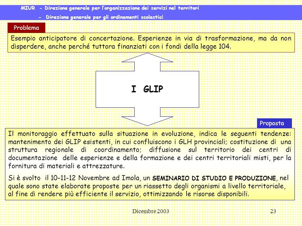 Dicembre 200323 Esempio anticipatore di concertazione.