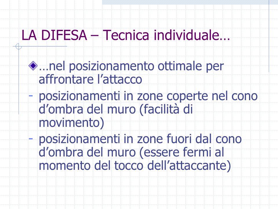 LA DIFESA – Tecnica individuale… …nel posizionamento ottimale per affrontare lattacco - posizionamenti in zone coperte nel cono dombra del muro (facil