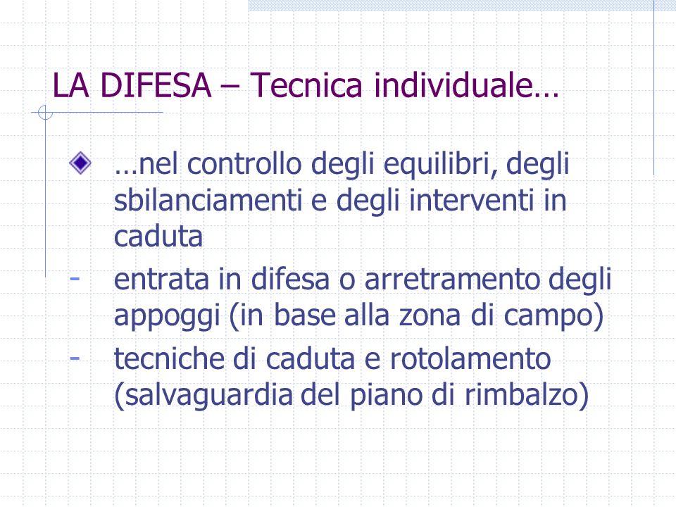 LA DIFESA – Tecnica individuale… …nel controllo degli equilibri, degli sbilanciamenti e degli interventi in caduta - entrata in difesa o arretramento