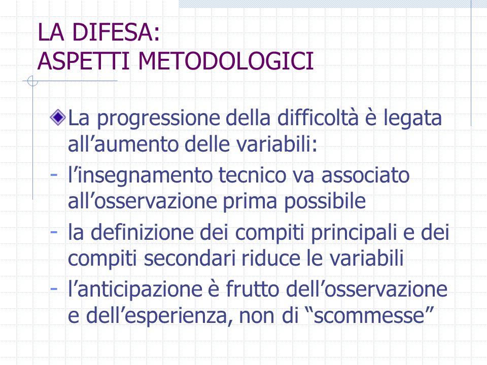 LA DIFESA: ASPETTI METODOLOGICI La progressione della difficoltà è legata allaumento delle variabili: - linsegnamento tecnico va associato allosservaz