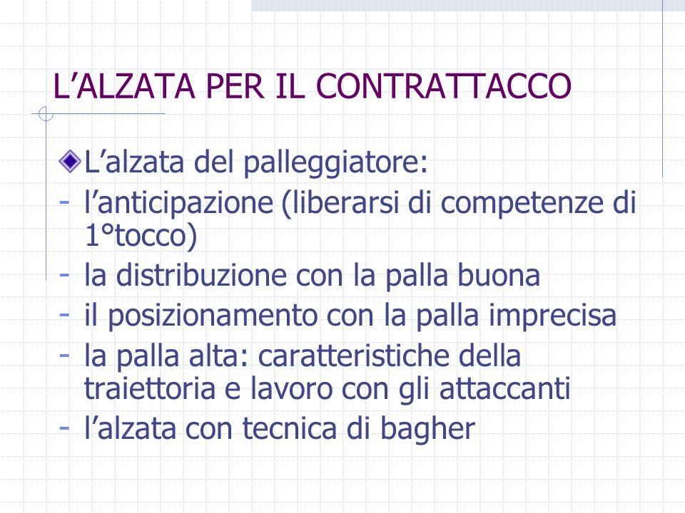 LALZATA PER IL CONTRATTACCO Lalzata del palleggiatore: - lanticipazione (liberarsi di competenze di 1°tocco) - la distribuzione con la palla buona - i