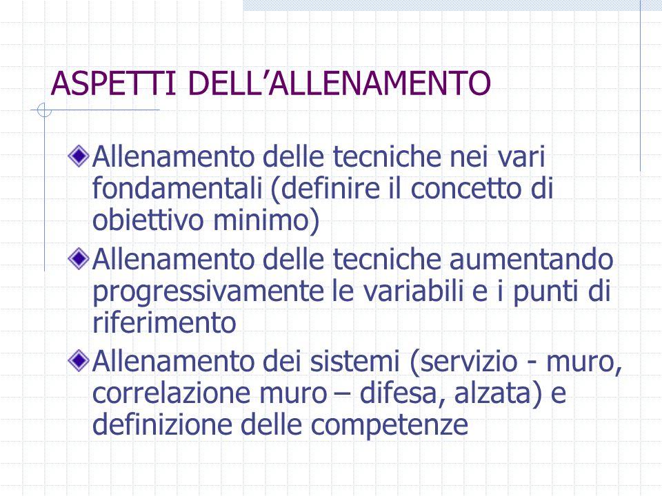 ASPETTI DELLALLENAMENTO Allenamento delle tecniche nei vari fondamentali (definire il concetto di obiettivo minimo) Allenamento delle tecniche aumenta