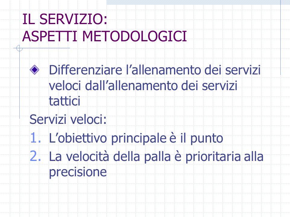 IL SERVIZIO: ASPETTI METODOLOGICI Differenziare lallenamento dei servizi veloci dallallenamento dei servizi tattici Servizi veloci: 1. Lobiettivo prin