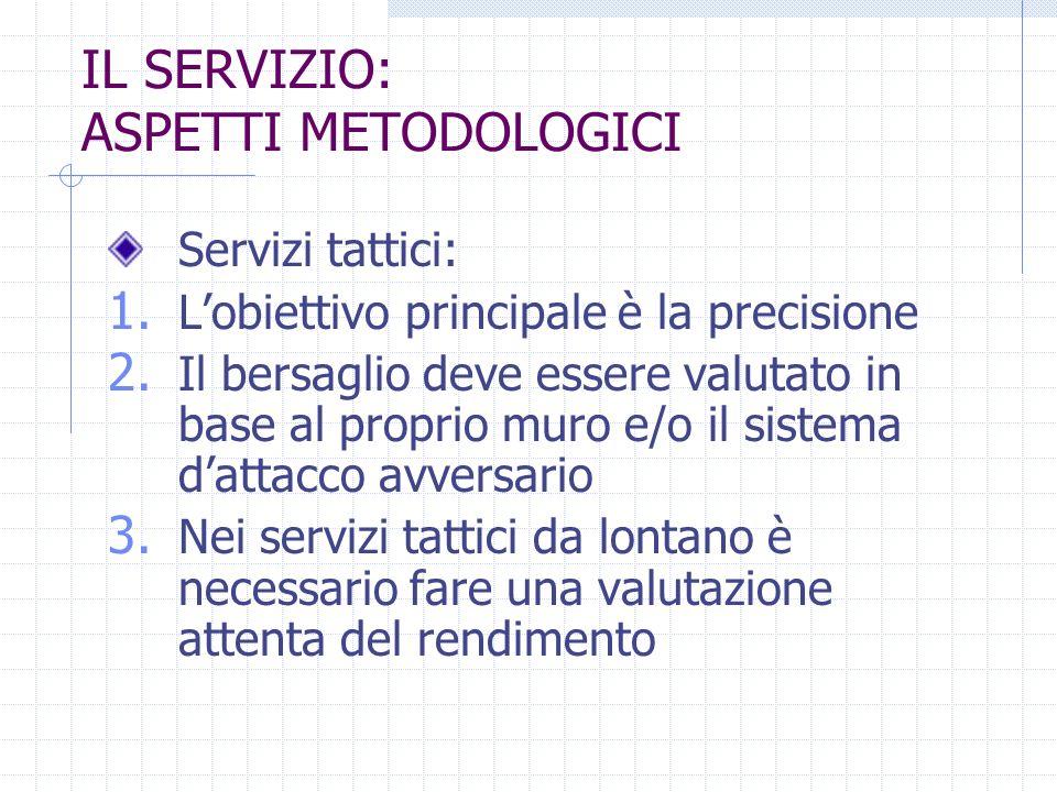 IL SERVIZIO: ASPETTI METODOLOGICI Servizi tattici: 1. Lobiettivo principale è la precisione 2. Il bersaglio deve essere valutato in base al proprio mu