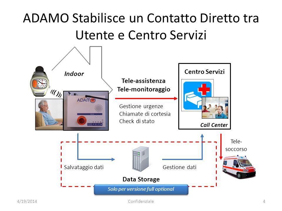 ADAMO Stabilisce un Contatto Diretto tra Utente e Centro Servizi Data Storage Salvataggio dati Gestione urgenze Chiamate di cortesia Check di stato Ca