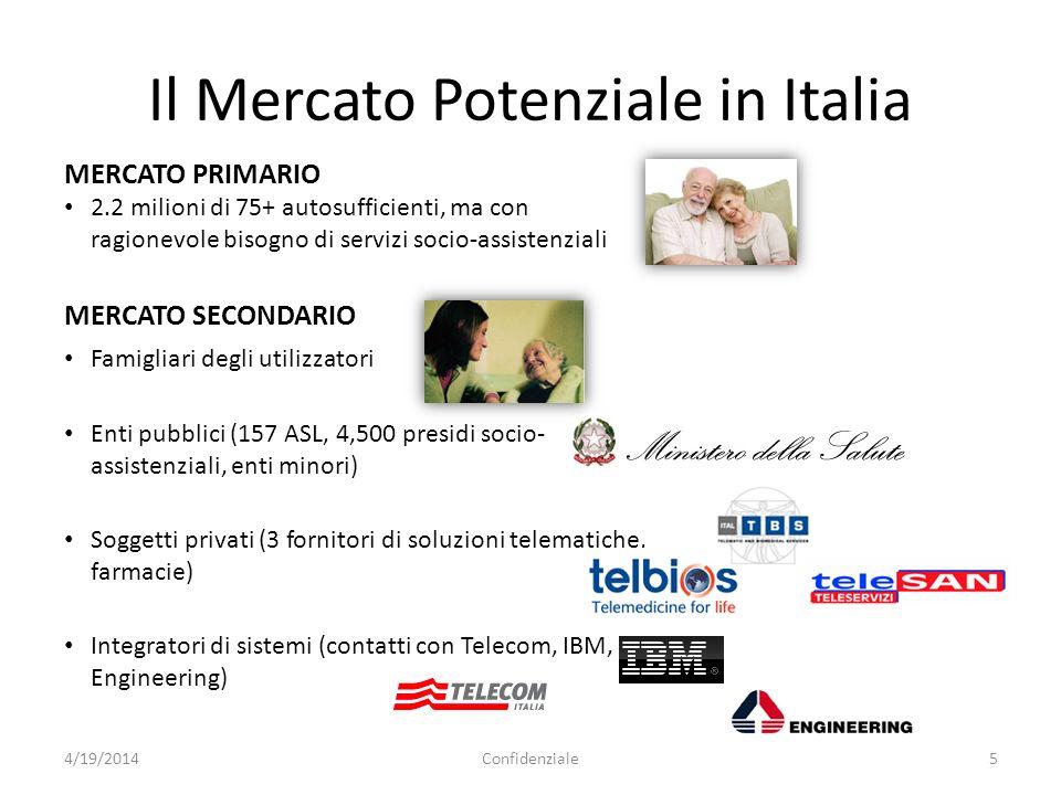 Il Mercato Potenziale in Italia MERCATO PRIMARIO 2.2 milioni di 75+ autosufficienti, ma con ragionevole bisogno di servizi socio-assistenziali MERCATO