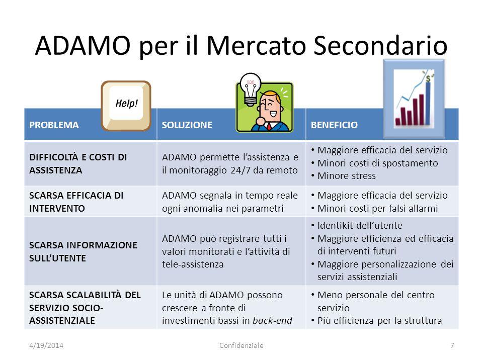 ADAMO per il Mercato Secondario PROBLEMASOLUZIONEBENEFICIO DIFFICOLTÀ E COSTI DI ASSISTENZA ADAMO permette lassistenza e il monitoraggio 24/7 da remot