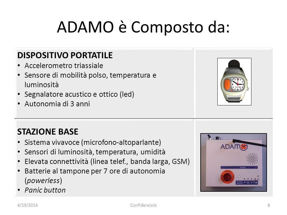 ADAMO è Composto da: 4/19/2014Confidenziale8 DISPOSITIVO PORTATILE Accelerometro triassiale Sensore di mobilità polso, temperatura e luminosità Segnal