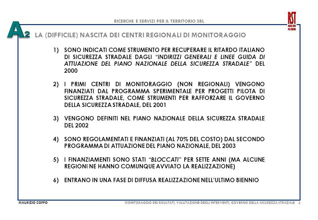 4 MAURIZIO COPPO RICERCHE E SERVIZI PER IL TERRITORIO SRL MONITORAGGIO DEI RISULTATI, VALUTAZIONE DEGLI INTERVENTI, GOVERNO DELLA SICUREZZA STRADALE LA (DIFFICILE) NASCITA DEI CENTRI REGIONALI DI MONITORAGGIO 1)SONO INDICATI COME STRUMENTO PER RECUPERARE IL RITARDO ITALIANO DI SICUREZZA STRADALE DAGLI INDIRIZZI GENERALI E LINEE GUIDA DI ATTUAZIONE DEL PIANO NAZIONALE DELLA SICUREZZA STRADALE DEL 2000 2)I PRIMI CENTRI DI MONITORAGGIO (NON REGIONALI) VENGONO FINANZIATI DAL PROGRAMMA SPERIMENTALE PER PROGETTI PILOTA DI SICUREZZA STRADALE, COME STRUMENTI PER RAFFORZARE IL GOVERNO DELLA SICUREZZA STRADALE, DEL 2001 3)VENGONO DEFINITI NEL PIANO NAZIONALE DELLA SICUREZZA STRADALE DEL 2002 4)SONO REGOLAMENTATI E FINANZIATI (AL 70% DEL COSTO) DAL SECONDO PROGRAMMA DI ATTUAZIONE DEL PIANO NAZIONALE, DEL 2003 5)I FINANZIAMENTI SONO STATI BLOCCATI PER SETTE ANNI (MA ALCUNE REGIONI NE HANNO COMUNQUE AVVIATO LA REALIZZAZIONE) 6)ENTRANO IN UNA FASE DI DIFFUSA REALIZZAZIONE NELLULTIMO BIENNIO