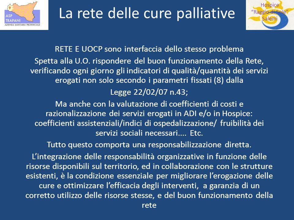 Hospice Raggio di Sole Salemi La rete delle cure palliative RETE E UOCP sono interfaccia dello stesso problema Spetta alla U.O.