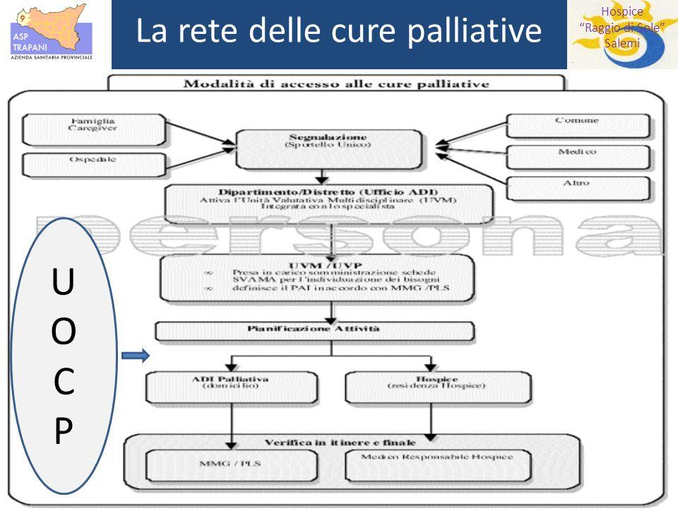 Hospice Raggio di Sole Salemi La rete delle cure palliative UOCPUOCP