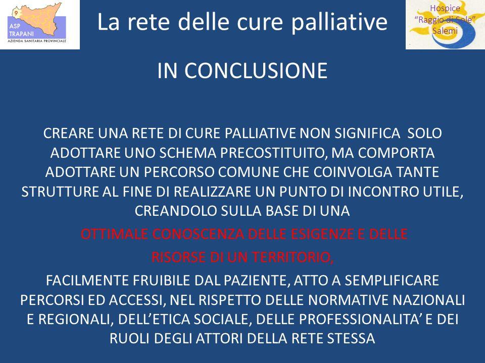 Hospice Raggio di Sole Salemi La rete delle cure palliative IN CONCLUSIONE CREARE UNA RETE DI CURE PALLIATIVE NON SIGNIFICA SOLO ADOTTARE UNO SCHEMA PRECOSTITUITO, MA COMPORTA ADOTTARE UN PERCORSO COMUNE CHE COINVOLGA TANTE STRUTTURE AL FINE DI REALIZZARE UN PUNTO DI INCONTRO UTILE, CREANDOLO SULLA BASE DI UNA OTTIMALE CONOSCENZA DELLE ESIGENZE E DELLE RISORSE DI UN TERRITORIO, FACILMENTE FRUIBILE DAL PAZIENTE, ATTO A SEMPLIFICARE PERCORSI ED ACCESSI, NEL RISPETTO DELLE NORMATIVE NAZIONALI E REGIONALI, DELLETICA SOCIALE, DELLE PROFESSIONALITA E DEI RUOLI DEGLI ATTORI DELLA RETE STESSA
