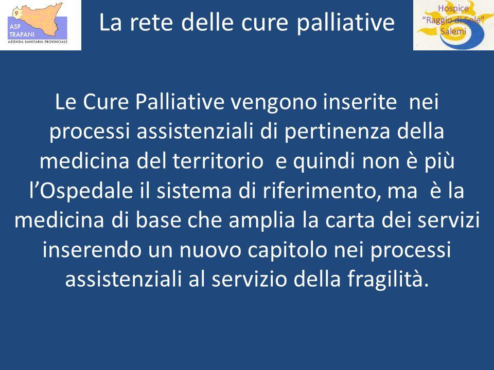 Hospice Raggio di Sole Salemi La rete delle cure palliative DEFINIZIONE DI RETE (Legge 1771) Disposizioni per garantire l accesso alle cure palliative e alla terapia del dolore Art.