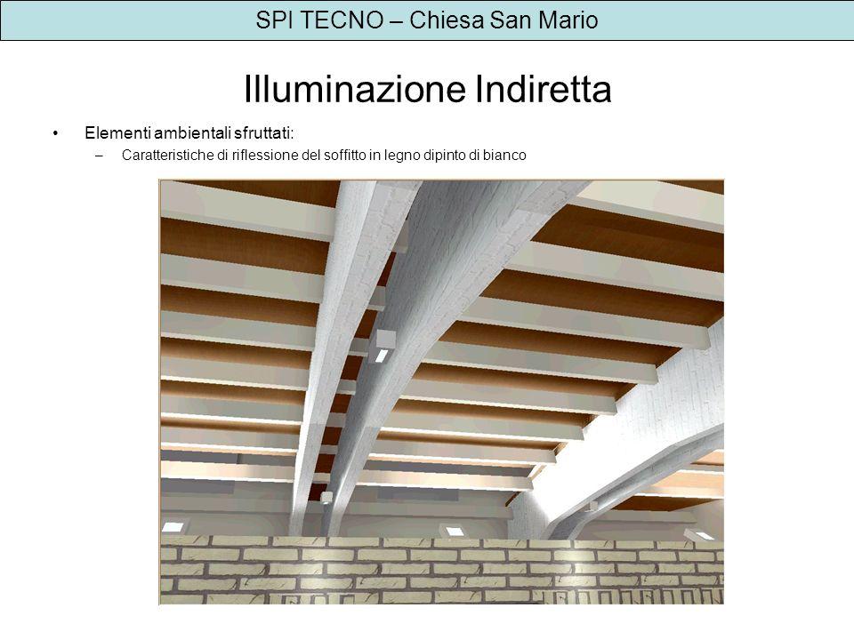 Illuminazione Indiretta Elementi ambientali sfruttati: –Caratteristiche di riflessione del soffitto in legno dipinto di bianco SPI TECNO – Chiesa San