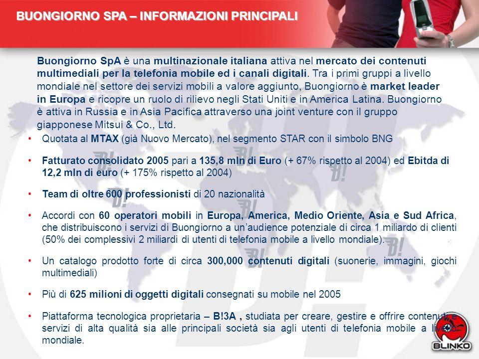 BUONGIORNO SPA – INFORMAZIONI PRINCIPALI Buongiorno SpA è una multinazionale italiana attiva nel mercato dei contenuti multimediali per la telefonia m