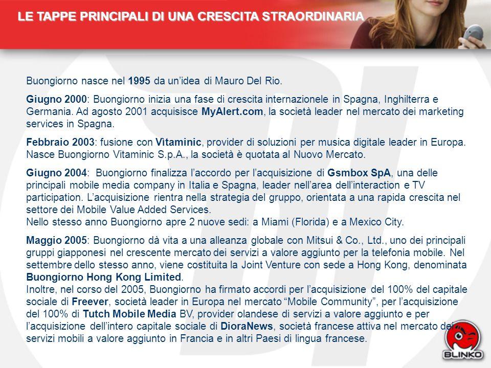LE TAPPE PRINCIPALI DI UNA CRESCITA STRAORDINARIA Buongiorno nasce nel 1995 da unidea di Mauro Del Rio. Giugno 2000: Buongiorno inizia una fase di cre