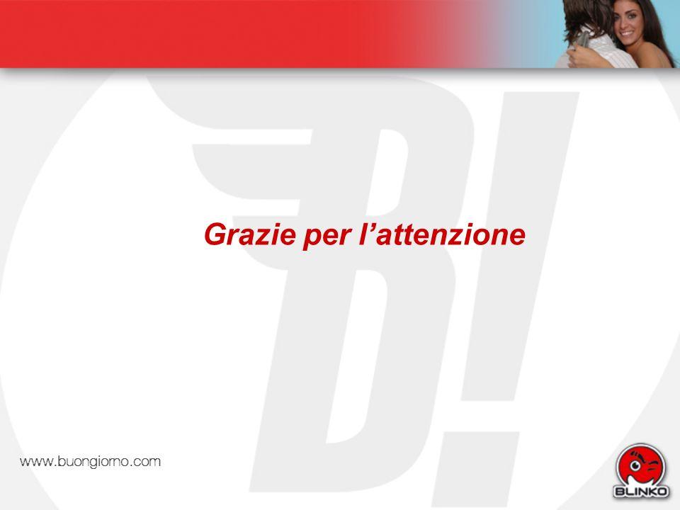 Grazie per lattenzione www.buongiorno.com