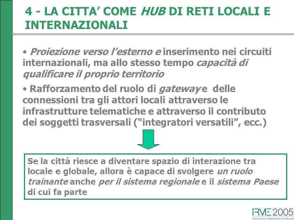4 - LA CITTA COME HUB DI RETI LOCALI E INTERNAZIONALI Proiezione verso lesterno e inserimento nei circuiti internazionali, ma allo stesso tempo capaci